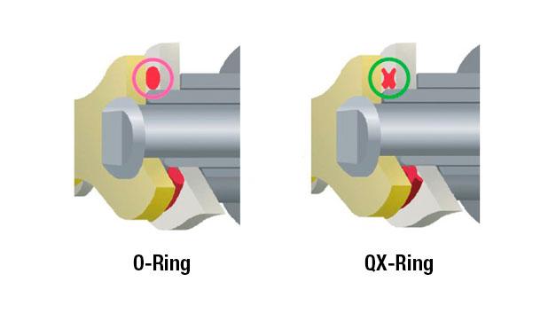Catena EK serie MVXZ X Ring